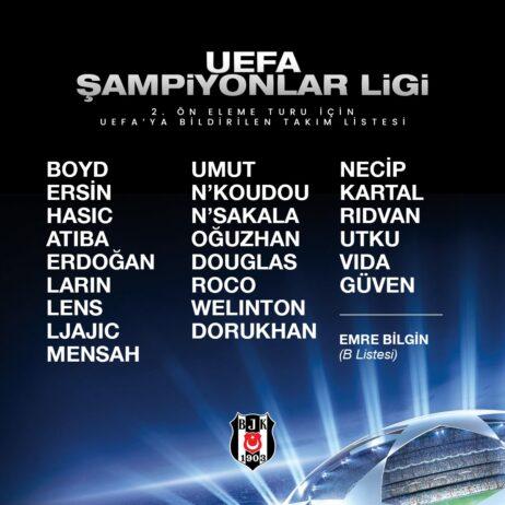 Beşiktaş PAOK maç kadrosu